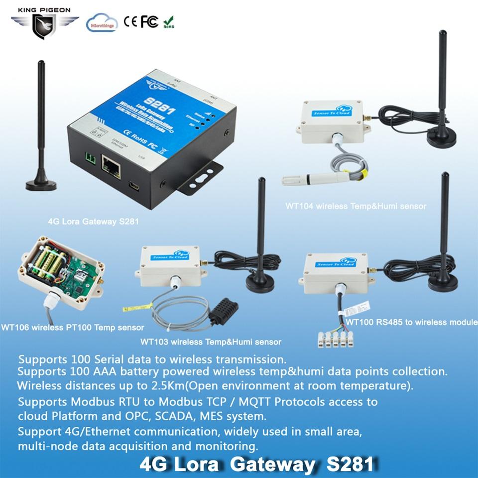 Cellular Lora Gateway S281