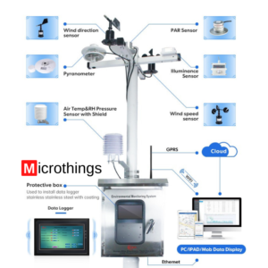 Automatic Weather Station Meteorological Monitoring