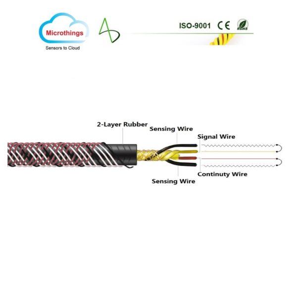 Structure Cable