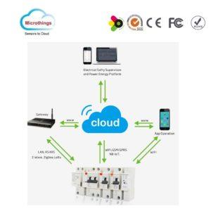 Smart IoT Breaker